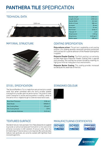 Panthera Tile Specification